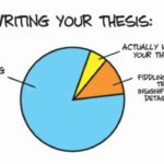 writing a theis