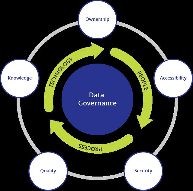 Data Governance_web